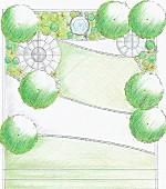 Garden plan with planting suggestions